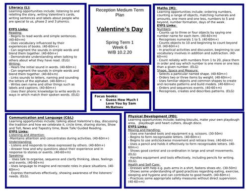 Reception Medium Term Plan for Valentine's Day