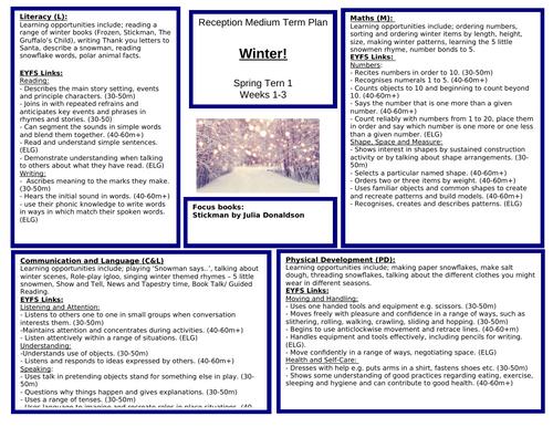 Winter Medium Term Plan for Reception