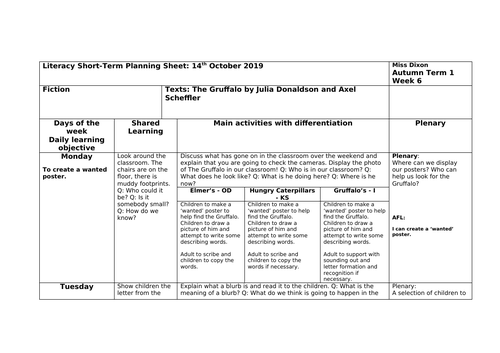Reception Literacy Plan based on the Gruffalo