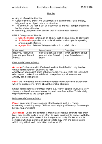 AQA A-level Psychology Psychopathology- Phobias