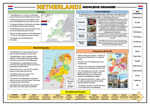 The Netherlands Knowledge Organiser - KS2 Geography Place Knowledge!