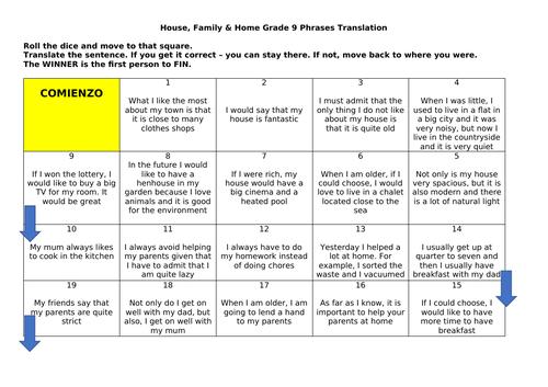 Spanish GCSE House, family & home Grade 9 Phrases Speaking Translation Game