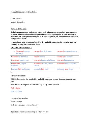 GCSE Spanish Module 5 ciudades: Narrow translation, flooded input