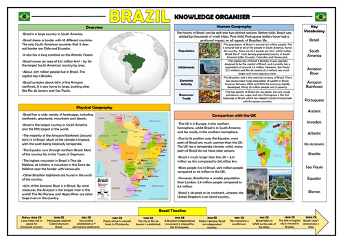 Brazil Knowledge Organiser - KS2 Geography Place Knowledge!