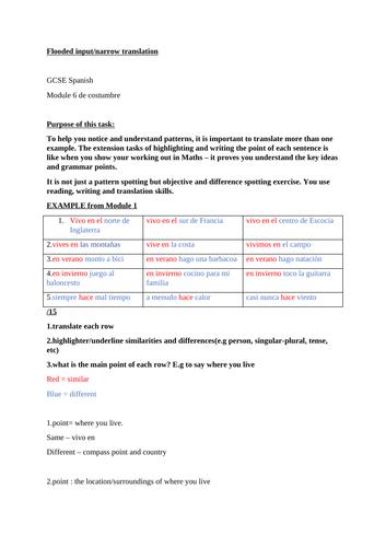 GCSE Spanish Module 6 de costumbre: Narrow translation and flooded input