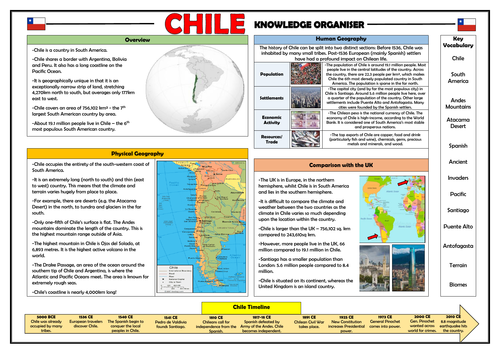 Chile Knowledge Organiser - KS2 Geography Place Knowledge!