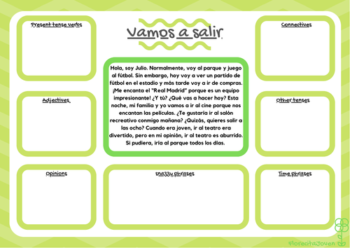 Vamos a salir - Year 8. Analyse a text