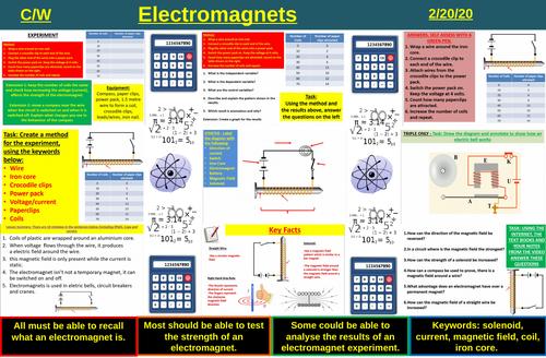 Electromagnetism   AQA P2 4.7   New Spec 9-1 (2018)