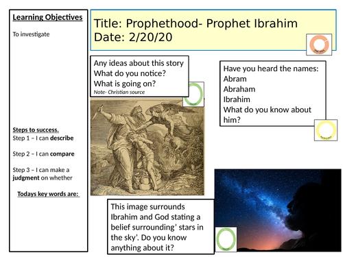 Prophethood and Imamate- Islam- AQA GCSE