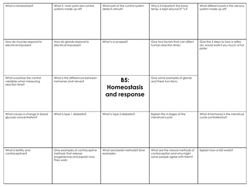 GCSE combined science AQA B5 Homeostasis and response revision mat
