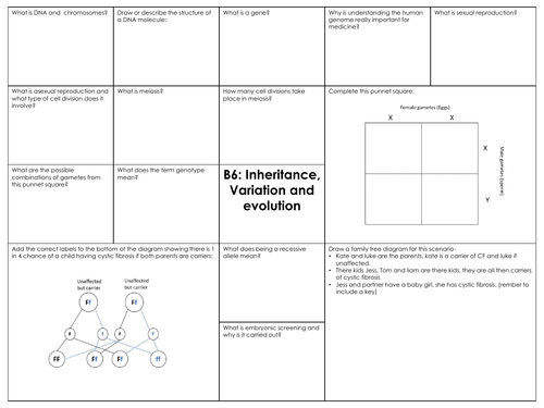 GCSE combined science AQA B6 Inheritance, variation and evolution revision mat