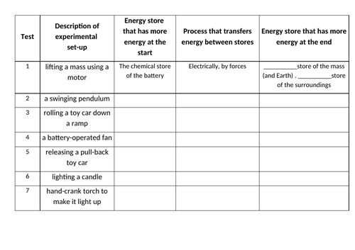 Science KS3 Energy