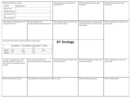 GCSE combined science AQA B7 Ecology revision mat