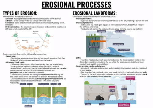 GCSE GEOGRAPHY COASTS EROSIONAL PROCESSES