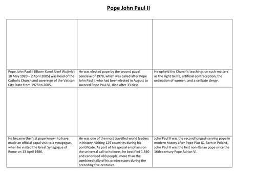 Pope John Paul II Comic Strip and Storyboard