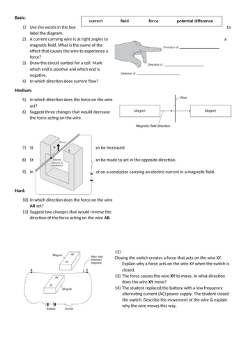 Fleming's left hand rule worksheet (differentiated!)