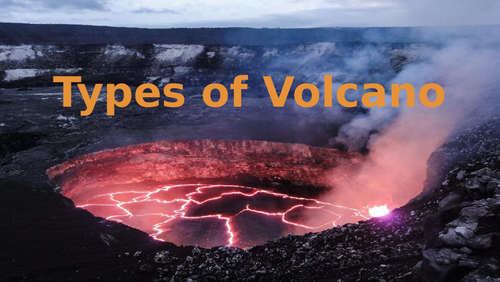 Types of Volcano - Shield and Composite