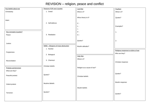 AQA - Religion, peace and conflict A3 Knowledge Organiser