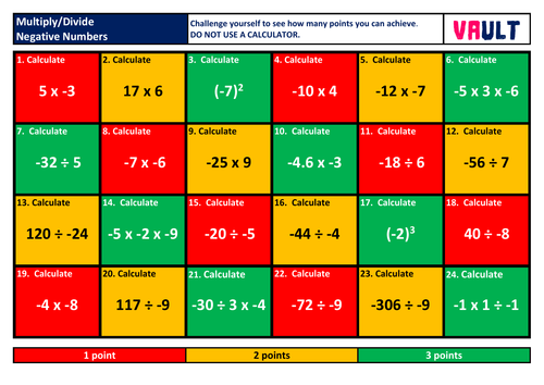 Negative Numbers - Multiplying and Dividing Revision Mat