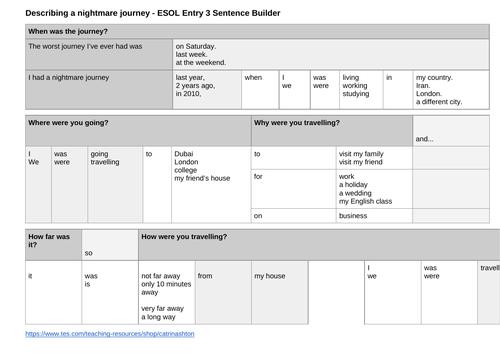 ESOL EAL ESL Entry 3 Travel & Transport Nightmare Journey Sentence Builder