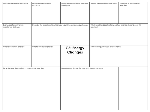 GCSE Combined science AQA C5 energy changes revision mat