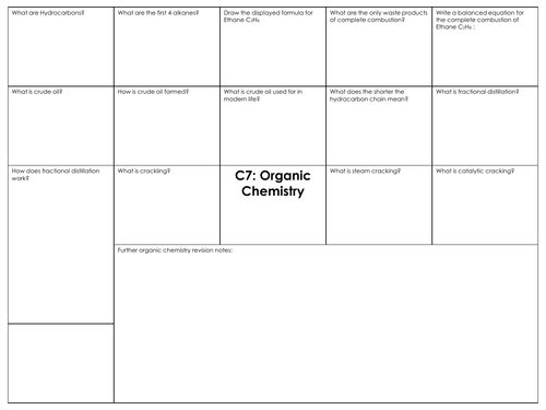 GCSE combined science AQA C7 Organic chemistry revision mat