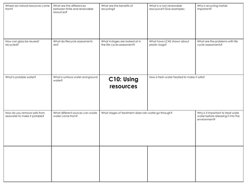 GCSE Combined science AQA C10 Using resources revision mat
