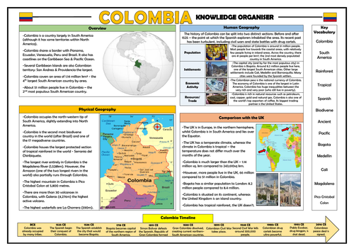 Colombia Knowledge Organiser - KS2 Geography Place Knowledge!