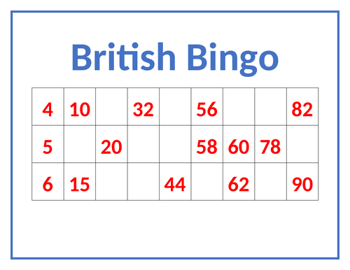 Numbers 1 to 90 British Bingo