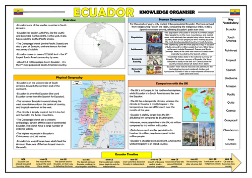 Ecuador Knowledge Organiser - KS2 Geography Place Knowledge!
