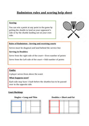 Badminton Rules and Court Lines PDF
