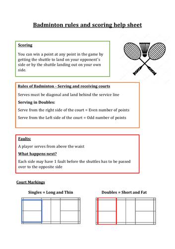 Badminton Rules and Scoring Help Sheet PDF
