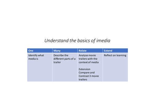 Introduction to Media