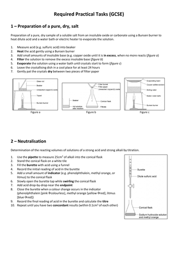 GCSE Chemistry Required Practical Summary AQA