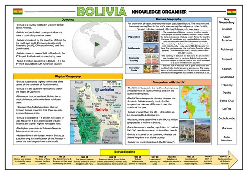 Bolivia Knowledge Organiser - KS2 Geography Place Knowledge!