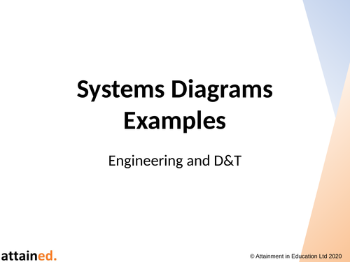 Systems Diagrams Examples