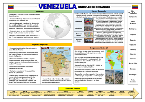 Venezuela Knowledge Organiser - KS2 Geography Place Knowledge!