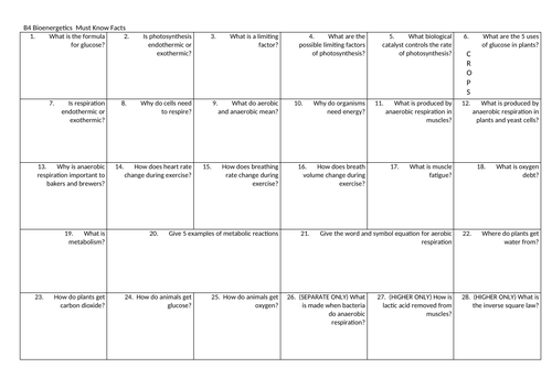 AQA Biology Paper 1 Must Know Facts (B1, B2, B3, B4) Revision tool