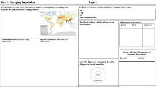 Changing Population: IBDP Geography Revision Sheet