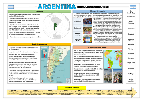 Argentina Knowledge Organiser - KS2 Geography Place Knowledge!