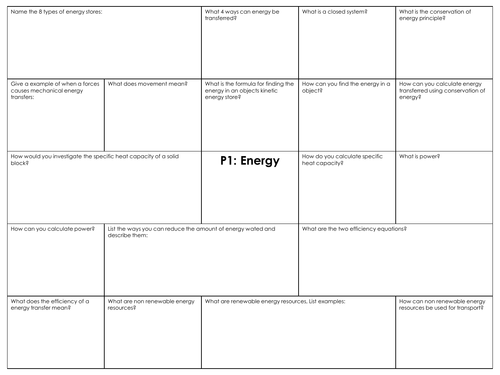 GCSE Combined science AQA P1 Energy revision Mats