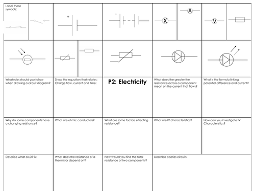 GCSE Combined science AQA P2 electricity revision mats