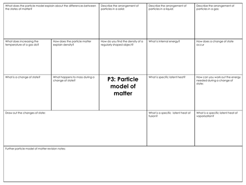 GCSE Combined science AQA P3  Particle Model of matter revision mat