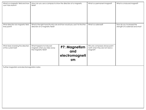GCSE Combined science AQA P7 Magnetism and electromagentism revision mat
