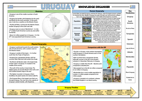 Uruguay Knowledge Organiser - KS2 Geography Place Knowledge!