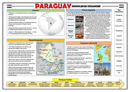 Paraguay Knowledge Organiser - KS2 Geography Place Knowledge!