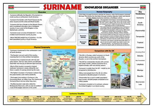 Suriname Knowledge Organiser - KS2 Geography Place Knowledge!