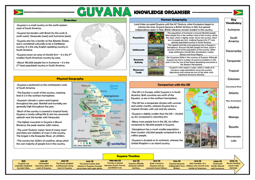 Guyana Knowledge Organiser - KS2 Geography Place Knowledge!