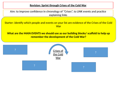 Cold War/ Conflict between the East & West revision - overview (GCSE 9-1)