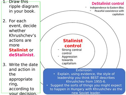 Destalinisation/ peaceful coexistence activity - how far did Khrushchev destalinise?